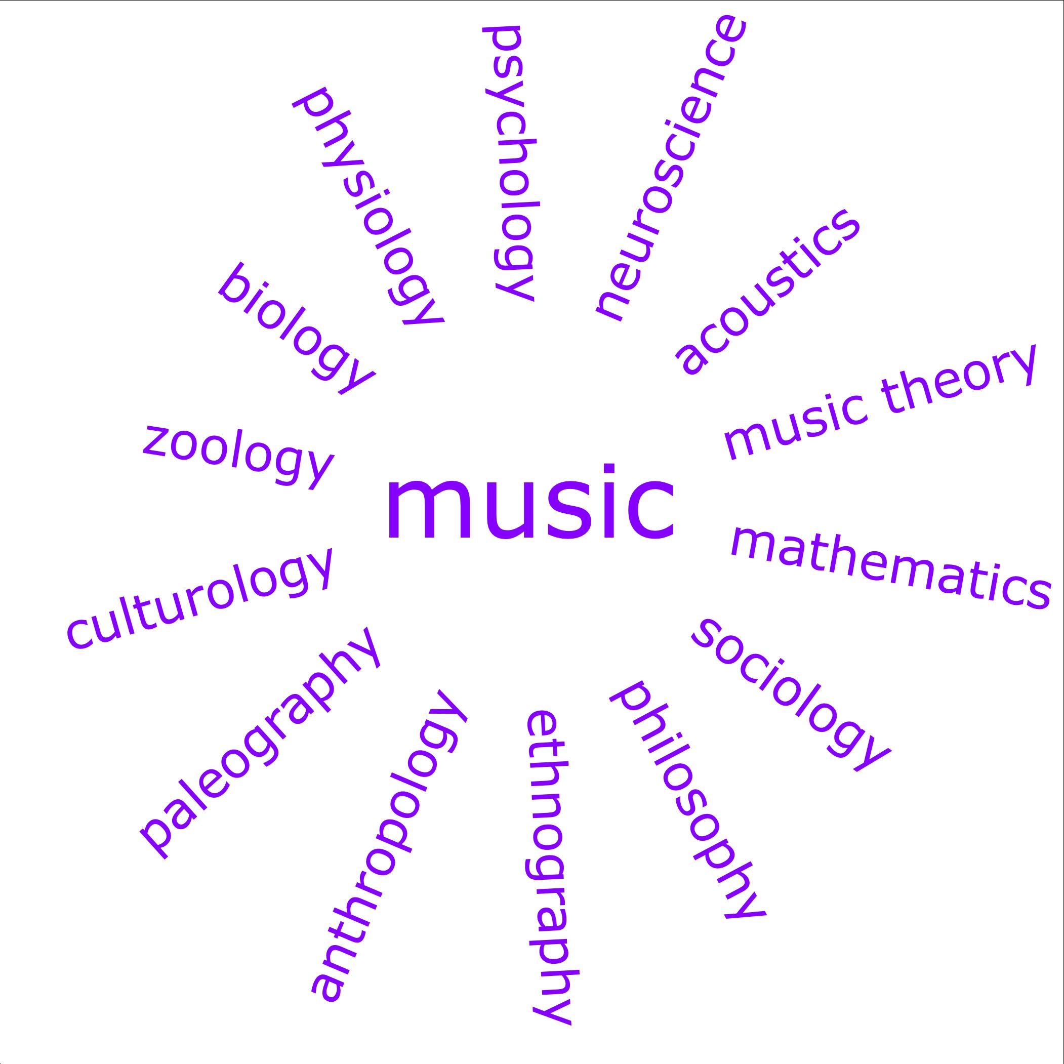 sciences unite around music